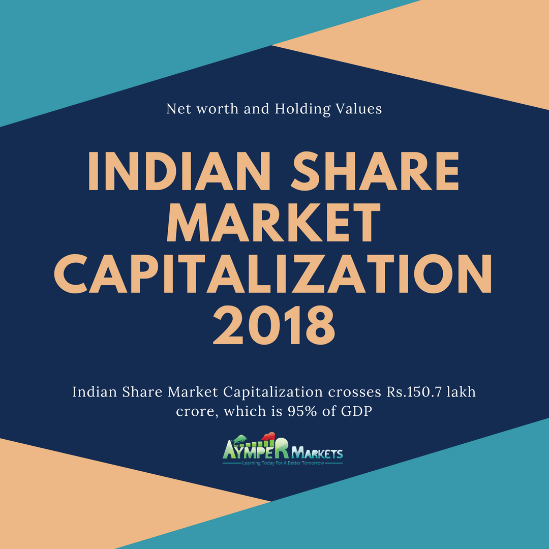 Indian Share Market Capitalization 2018 - AympeR Markets Blogs
