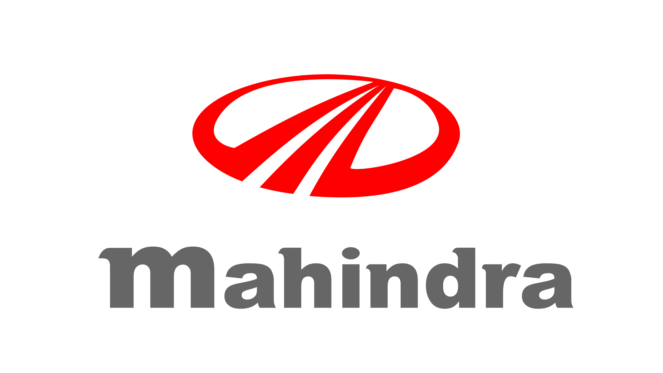 Deep Analysis Of Mahindra and Mahindra Share Price And TradingView