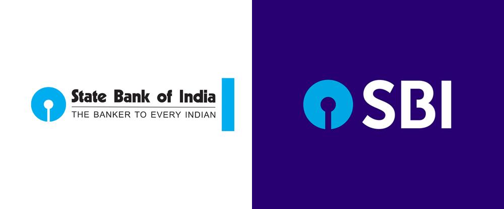 state bank of india share price analysis
